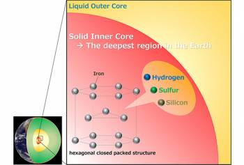 Ядро Земли оказалось богато водородом
